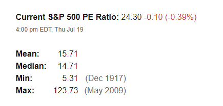 stock market portfolio
