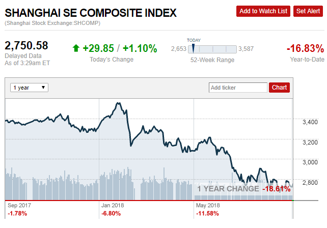 shanghai stock exchange.PNG