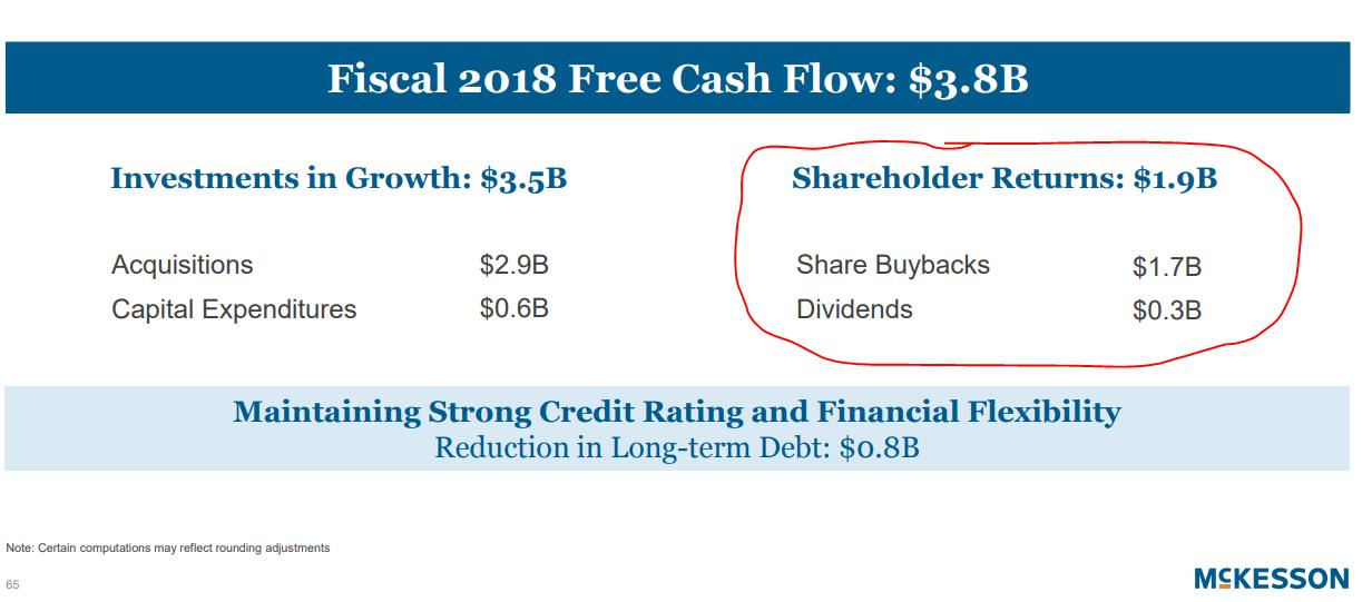 9 MCK dividend