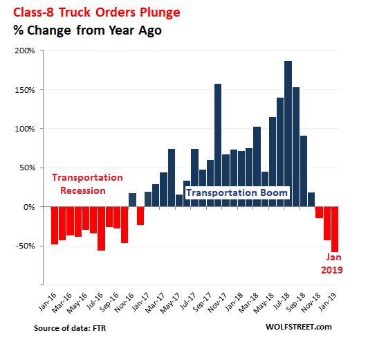 2 truck orders