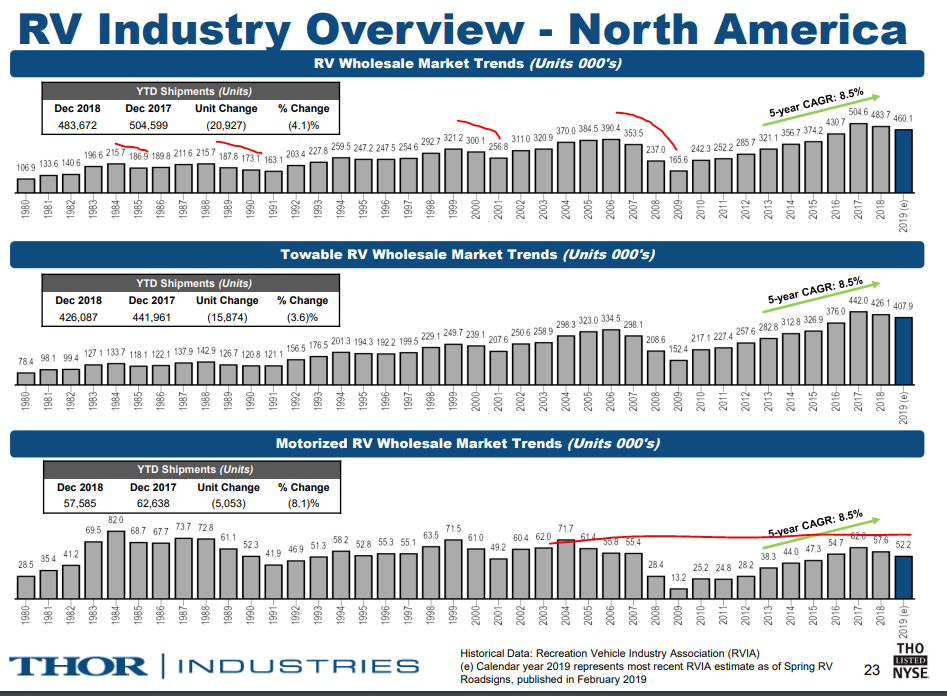 8 industry