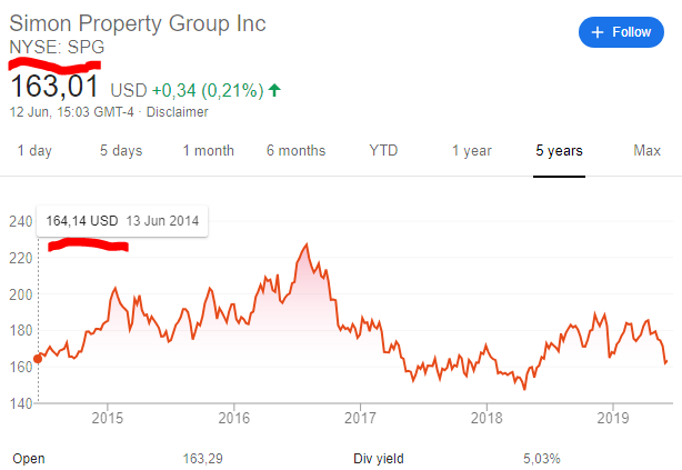 1 spg stock.PNG