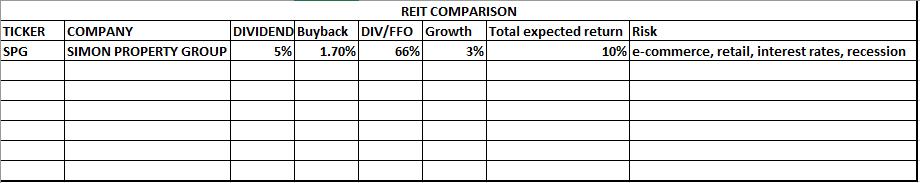 reit comparison dividend.PNG