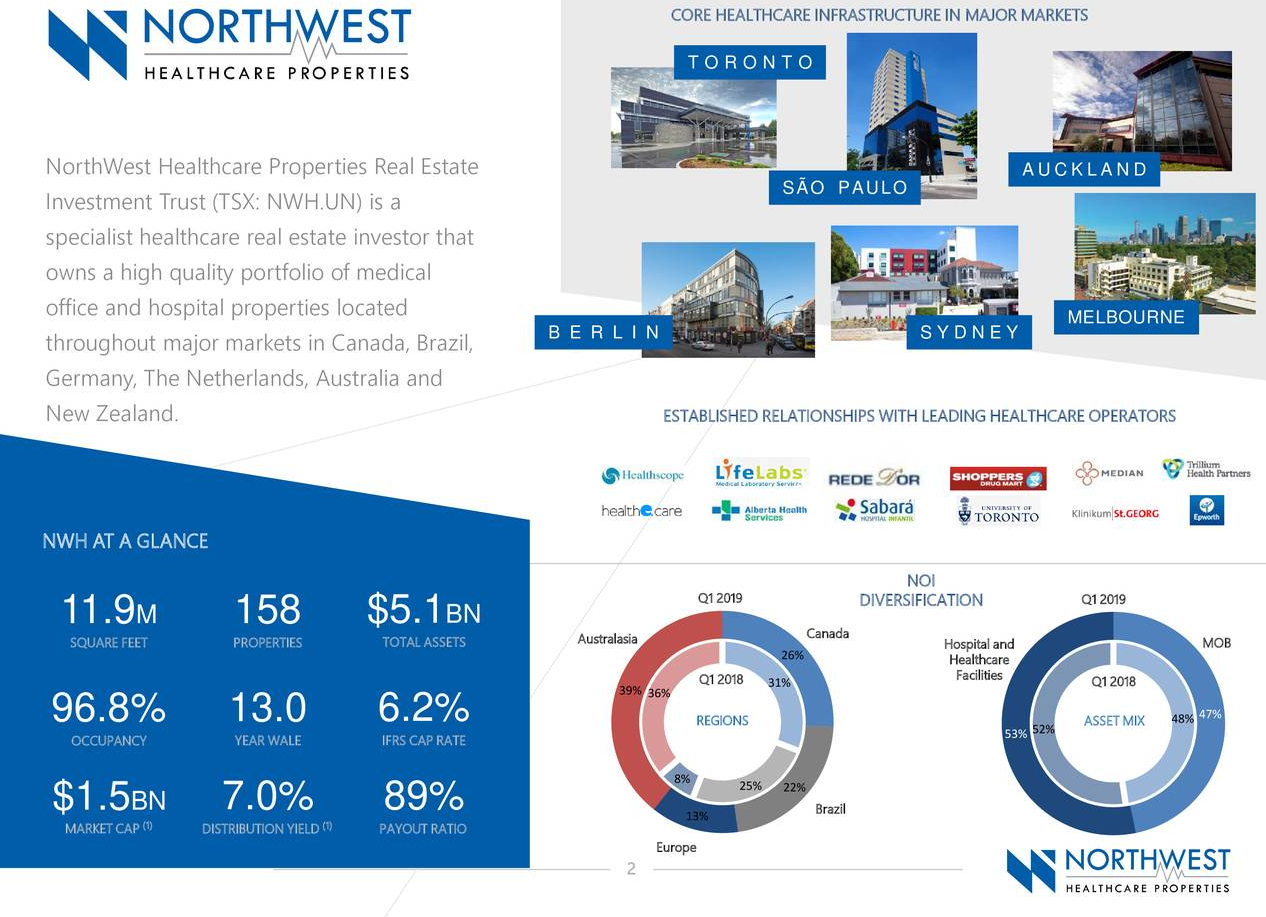 1 northwest company overview