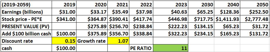 final earnings 3