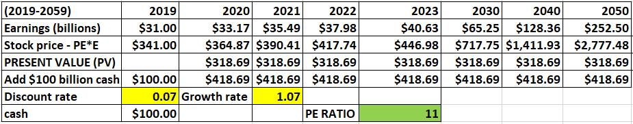 final earnings 4