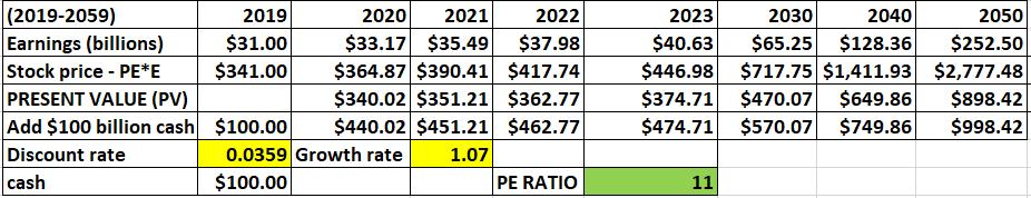 final earnings 5