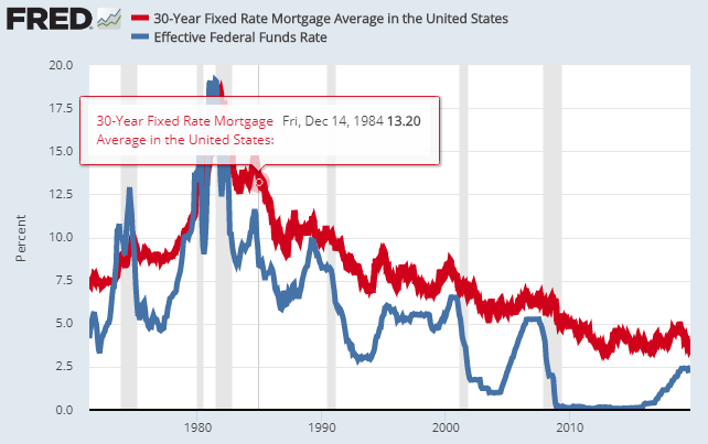 30-year mortgage rate