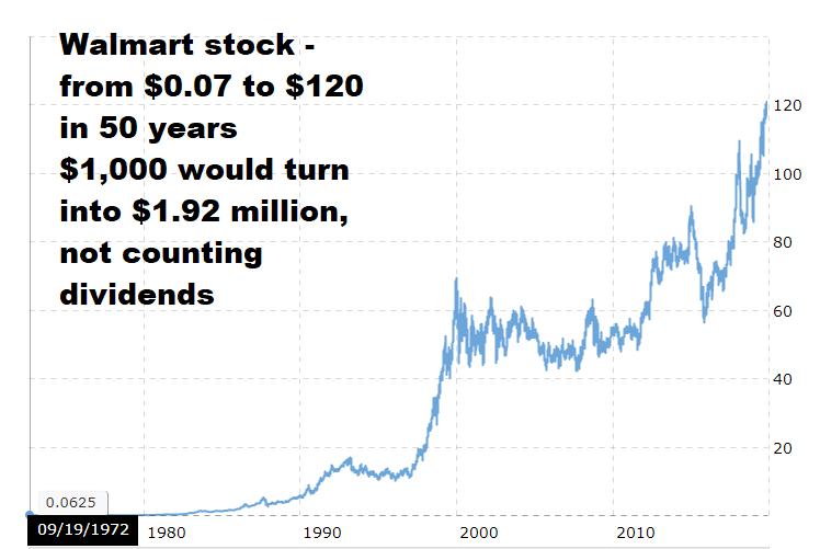 Small Cap Stock Example