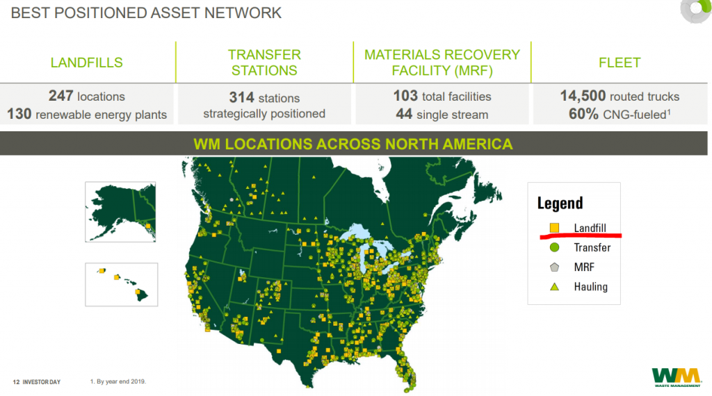 Waste Management network – Source: Waste Management investor relations