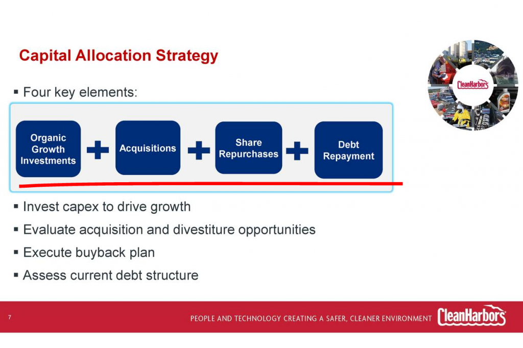 Clean Harbors Strategy - Source: Clean Harbors Investor Relations