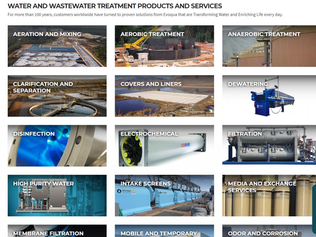 Aqua stock business
