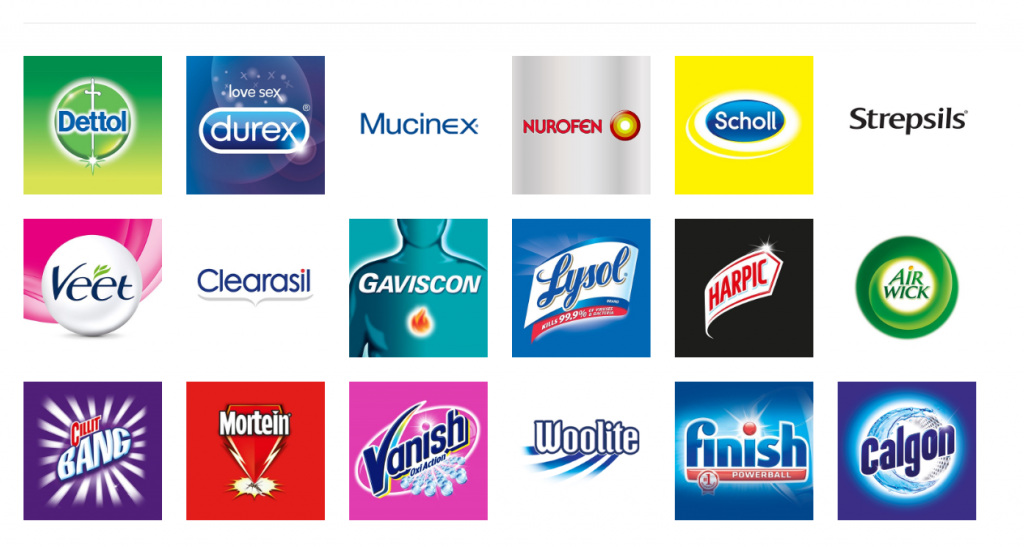 Reckitt Benckiser share analysis