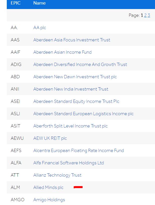 Small Cap Stocks ETF