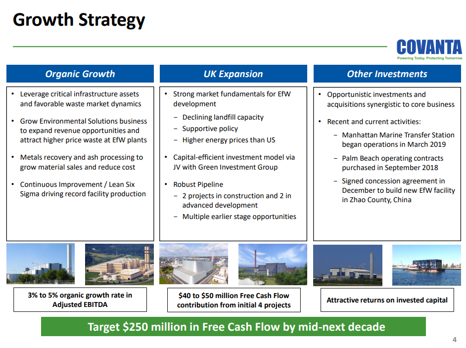 Covanta stock growth strategy Source: Covanta Stock Investor Deck