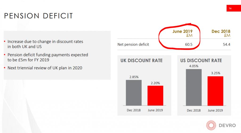 Devro stock analysis - pension deficits