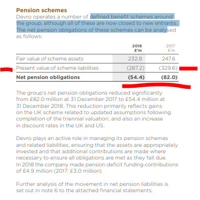 Devro stock analysis - pension