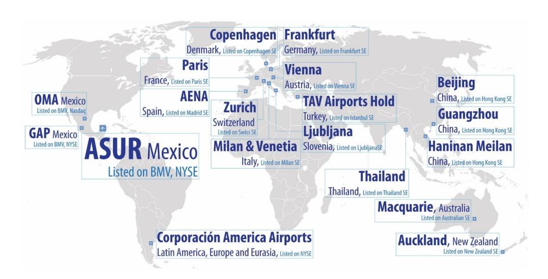 airport stocks