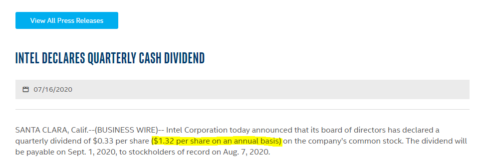 Intel dividend – already at $1.32 per year – Source: Intel dividend news