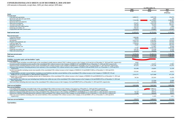 YY stock analysis - financials